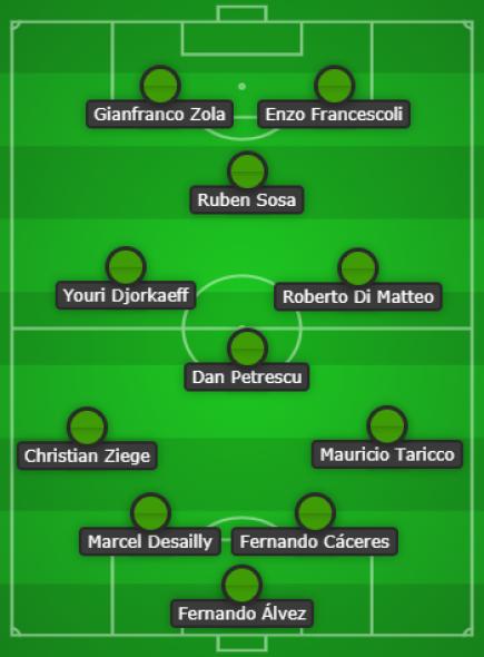 11 mejores jugadores con los que jugué